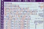 2002年の小田急登戸駅時刻表。湘南急行、分割併合、6両編成…(その2)