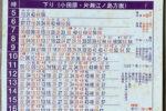 2002年の小田急登戸駅時刻表。湘南急行、分割併合、6両編成…(その1)